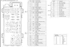 www justanswer com uploads molurch 2009 06 15_1830 2002 PT Cruiser Fuse Panel 2002 Pt Cruiser Fuse Box Diagram #46