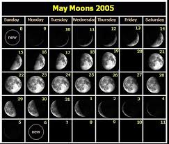 Phases Of The Moon Chart For Kids Phases Of The Moon Facts For Kids