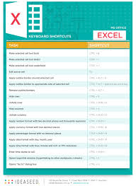 Ideaseeds Ms Office Shortcuts Excel We Know What Its Like When