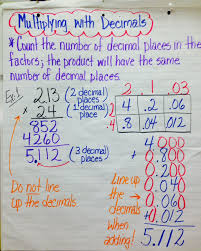 Division Steps Anchor Chart Actual Decimal Chart 4th Grade Multiplying Decimal Fifth