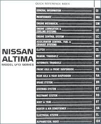 pulsar fuse box diagram awesome magnificent wiring ideas electrical fuse box diagram manual wiring diagrams instruction com nissan 2007 titan fuse box
