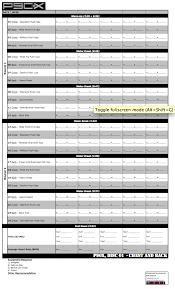 P90X Workout Sheet - Koto.npand.co