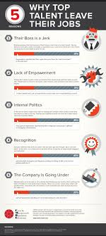 reasons why top talent leave their jobs cmoe 5 reasons why top talent leave their jobs