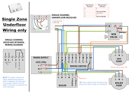 thermostat wiring diagram hvac zone honeywell heat only carrier air honeywell thermostat rth6350 wiring diagram at Honeywell Rth6350 Wiring Diagram
