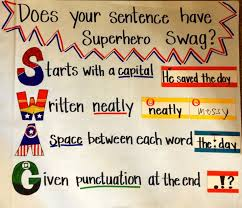 Complete Sentence Anchor Chart Anchor Charts Ideas Technlab724