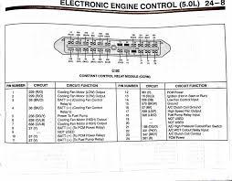jem wiring diagram facbooik com Switchboard Wiring Diagram some useful wiring diagrams for sn95 swaps v8 miata forum switchboard wiring diagram australia