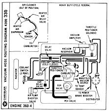 Door Lincoln Headlight Vacuum Diagram 83