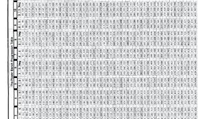 Bench Press Max Chart Max Bench Press Calculator