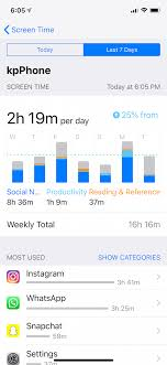 Iphone Disable Times Chart Ios 12s Screen Time Feature Will Curb Your Phone Addiction
