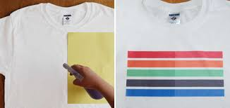 In The Shirt Poly T Spray Sublimation Coating For Cotton And Cotton Blends