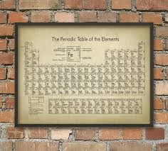 Periodic Table of Elements Wall Art Poster Chemistry Chart