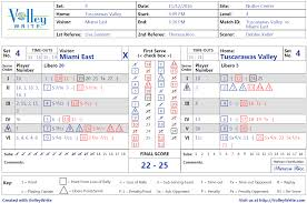 Sample Tracking Sheet All Levels VolleyWrite Volleyball Scoring Software 23
