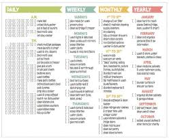 Weekly House Cleaning Chart Daily Weekly Monthly Cleaning Schedule Template Planner