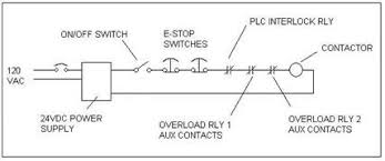 new page 1 Estop Wiring Diagram Trip with the exception of the on off switch, all components are wired normally closed if a wire is broken, the conveyor will not operate Start Stop Station Wiring Diagram