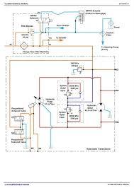 john deere 4610 wiring diagram wiring diagram paper john deere 4510 4610 4710 compact utility tractors diagnostic and john deere 4610 wiring diagram