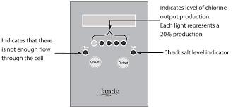 jandy aquapure ei review salt chlorine generator zodiac apure35 aquapure ei