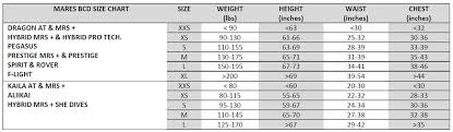 Hybrid Size Chart Mares Prime Bcd Size Chart Best Picture Of Chart Anyimage Org