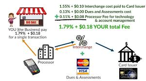 Interchange Fees Chart Merchant Account Pricing What Is Interchange Fees Rates