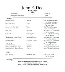 resume formats for free resume templates for free districte15 info