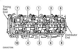 1995 geo metro torque for head bolts engine mechanical problem 1 reply