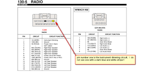 2001 ford taurus stereo wiring diagram 2001 image 2001 ford taurus wiring diagram radio the wiring on 2001 ford taurus stereo wiring diagram