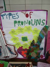 Poster Chart On Types Of Pronouns Smart Indian Women
