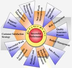 Call Center Operations Call Center Strategic Planning Somerset Group Consulting