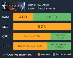 Osiris New Dawn System Requirements Can I Run It