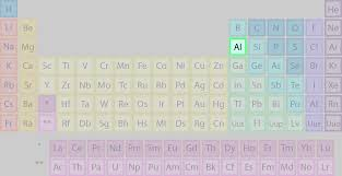 Where Is Aluminum Found On The Periodic Table?