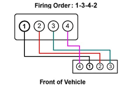 solved need firing order diagram for saturn 1996 fixya here is the firing order diagram for that engine