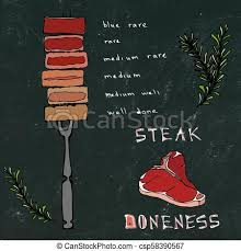 Black Board Background And Chalk Chart Differently Cooked Pieces Of Beef On A Fork And Porterhouse Steak Bbq Party Steak House Restaurant Menu