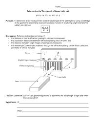 Wavelength Of Laser Light Formula Determining The Wavelength Of Laser Light