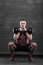 Image result for double kettlebell squat