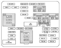 2004 chevy suburban fuse diagram wiring diagrams best chevrolet suburban 2004 fuse box diagram auto genius 2004 buick rendezvous fuse diagram 2004 chevy suburban fuse diagram