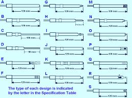 Electrode Specification Chart Electrochemical Sensors Electrode Design Chart