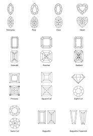 Diamond Colour And Clarity Chart Uk Your Guide To Selecting A Diamond Assay Office