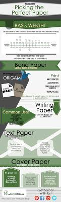 colorwise book printing blog digital publishing self publishers choosing the perfect paper weight featured