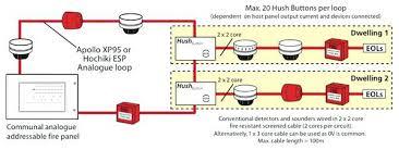 circuit diagram of fire alarm system pdf fharates info fire alarm wiring diagram schematic wiring diagram for fire alarm system together with full size of wiring diagram of fire alarm
