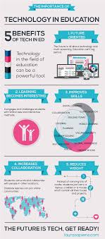 the importance of technology in education infographic e learning the importance of technology in education infographic