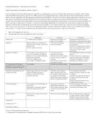 writing an interview essay how to write narrative essay examples  apa interview paper format example paper format interview essay interview paper apa format example interview paper