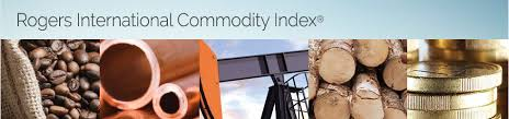 Rogers Commodity Index Chart Rogers International Commodity Index