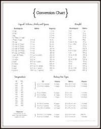 Kitchen Conversion Chart The Ultimate Kitchen Conversion