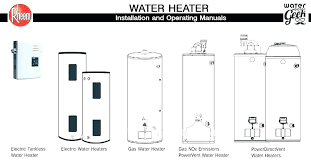 water heater ratings. Gas Water Heater Ratings And Reviews Consumer Reports Hot Heating Brands On