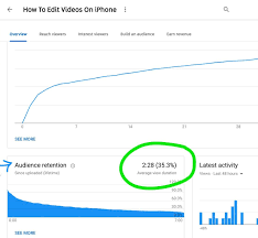 Youtube Followers Chart How To Grow Your Youtube Channel With A Video Series
