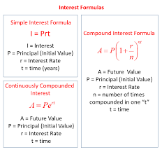 simple interest compound interest continuously compounded interest