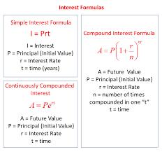 interest formulas for investments