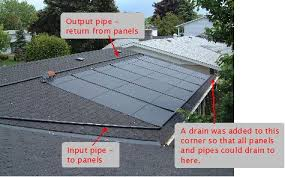 solar pool heating maintenance the first step to draining your system is to turn the control valve to the position that allows water to flow up to the solar collectors