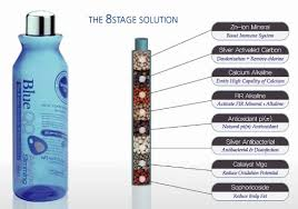 portable water filter bottle. You Can Pour In Tap Water Or Filtered Water, And It Will Be Ionized For A Matter Of Just Ten Minutes. At The Same Time, Filter Disinfect Portable Bottle