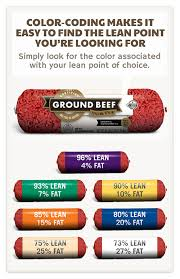 tried and trusted ground beef