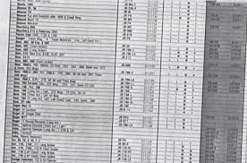 Redfield Bases Applications Chart Vintage Help
